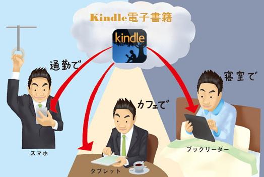 Kindle本複数端末で読む